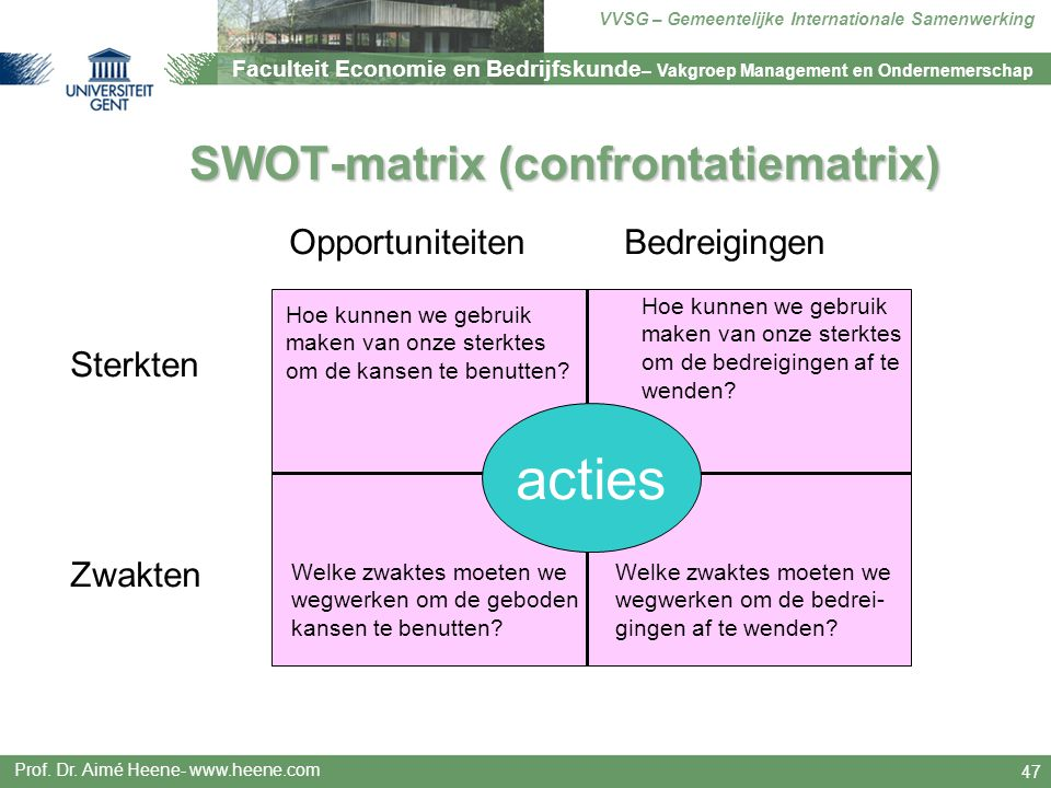 SWOT-matrix (confrontatiematrix)