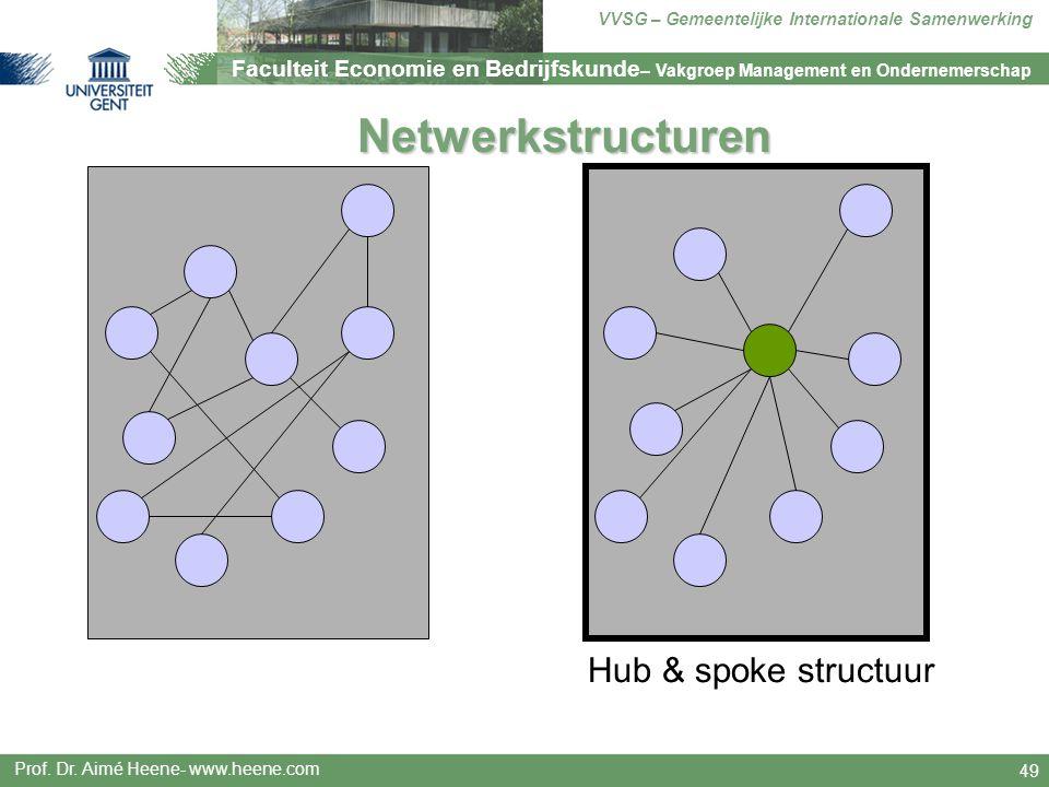 Netwerkstructuren Hub & spoke structuur