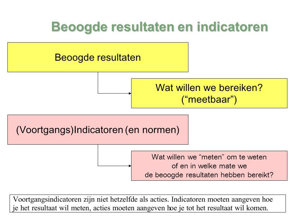 Beoogde resultaten en indicatoren