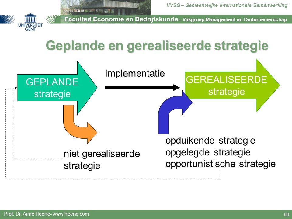 Geplande en gerealiseerde strategie