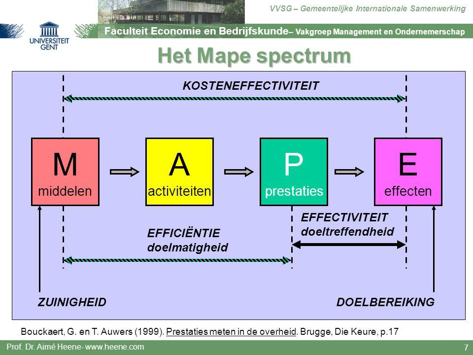 M middelen A P E Het Mape spectrum activiteiten prestaties effecten