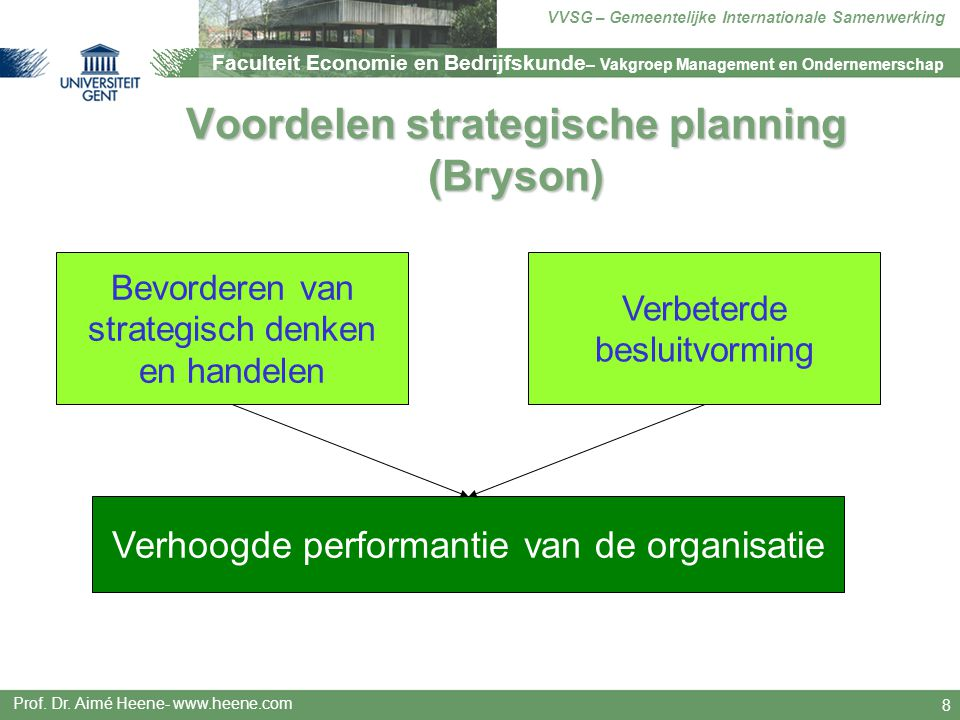 Voordelen strategische planning (Bryson)