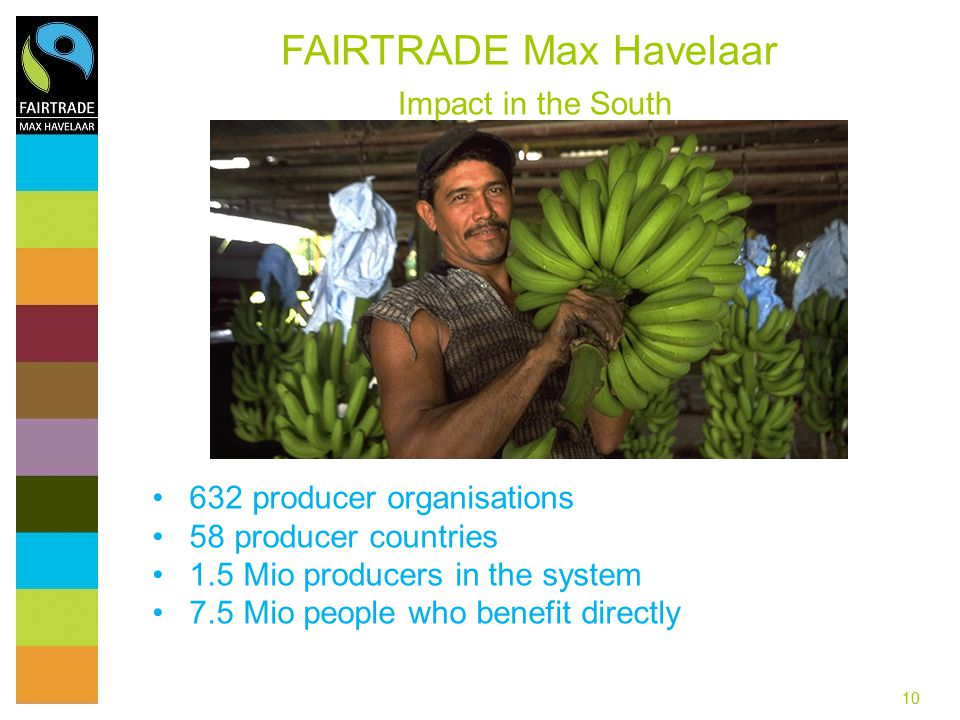 FAIRTRADE Max Havelaar Impact in the South