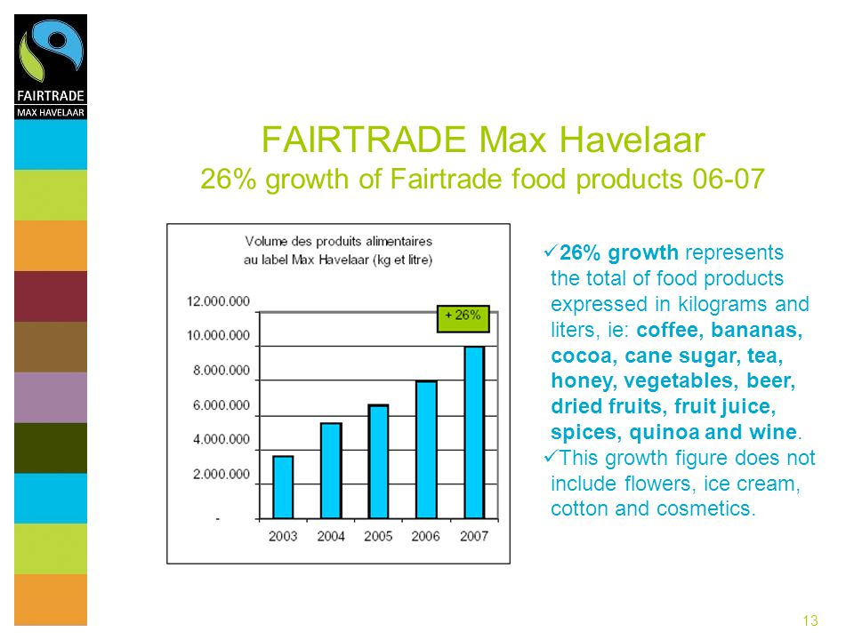 FAIRTRADE Max Havelaar 26% growth of Fairtrade food products 06-07