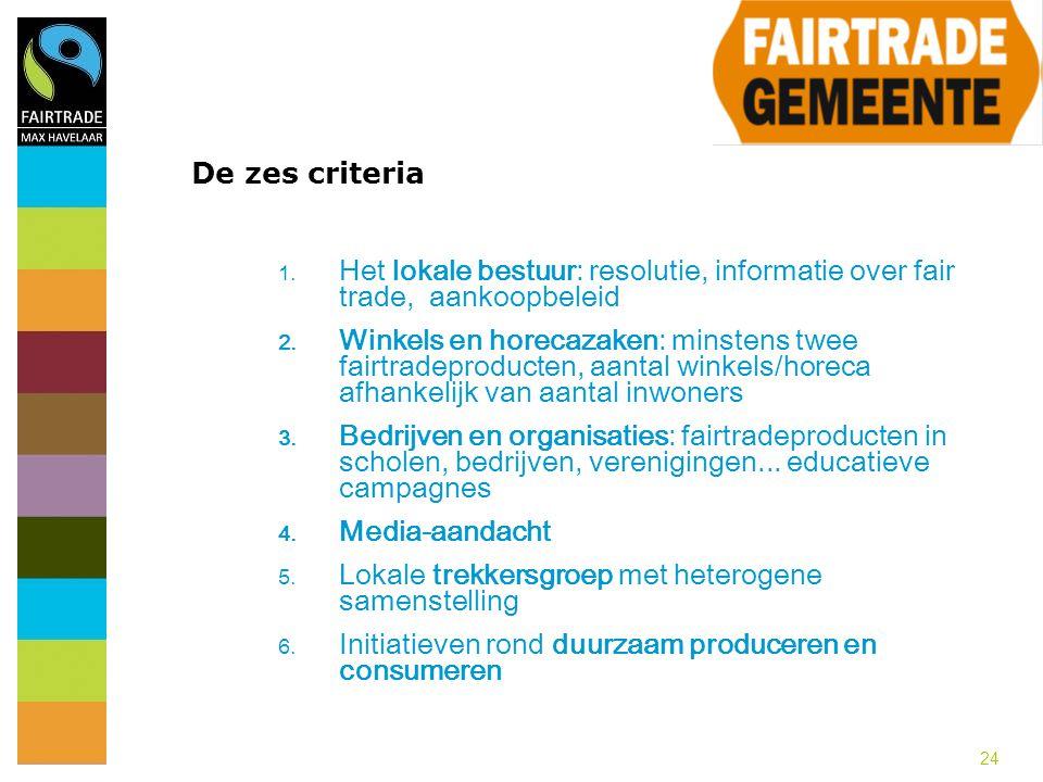De zes criteria Het lokale bestuur: resolutie, informatie over fair trade, aankoopbeleid.