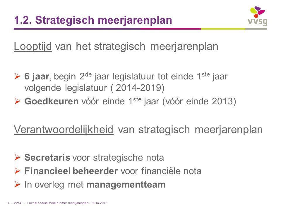 1.2. Strategisch meerjarenplan
