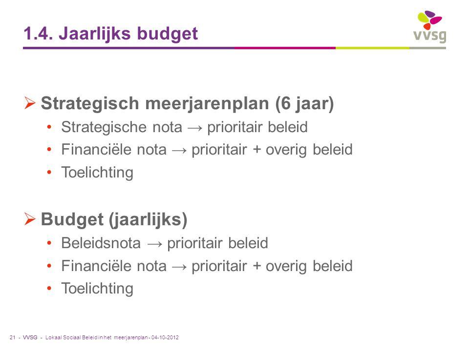 Strategisch meerjarenplan (6 jaar)