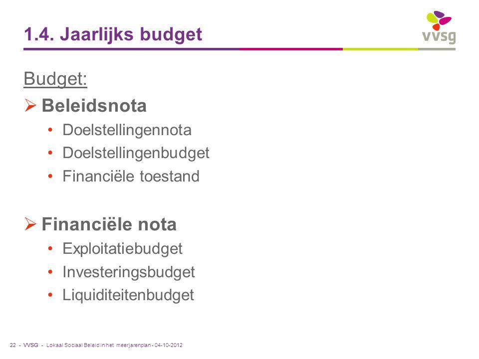 1.4. Jaarlijks budget Budget: Beleidsnota Financiële nota