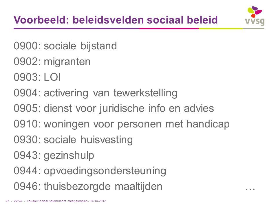 Voorbeeld: beleidsvelden sociaal beleid