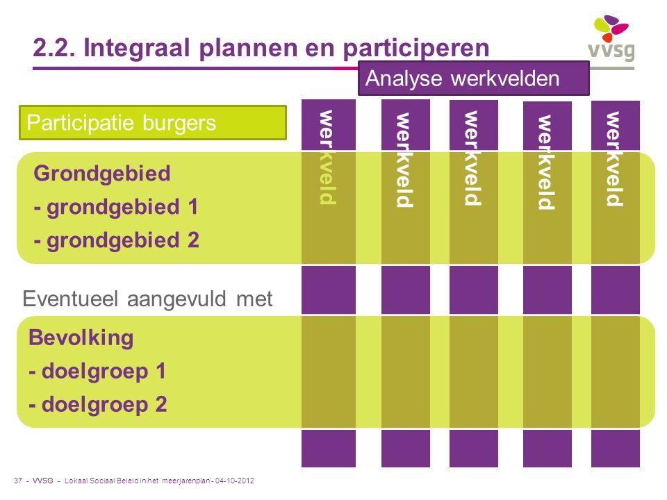 2.2. Integraal plannen en participeren