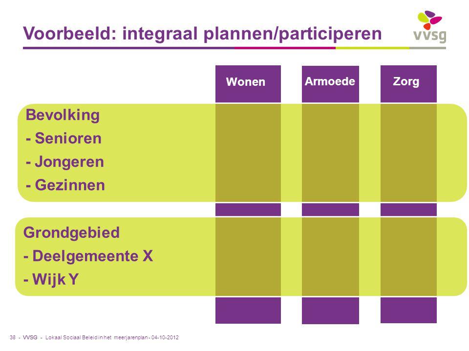 Voorbeeld: integraal plannen/participeren