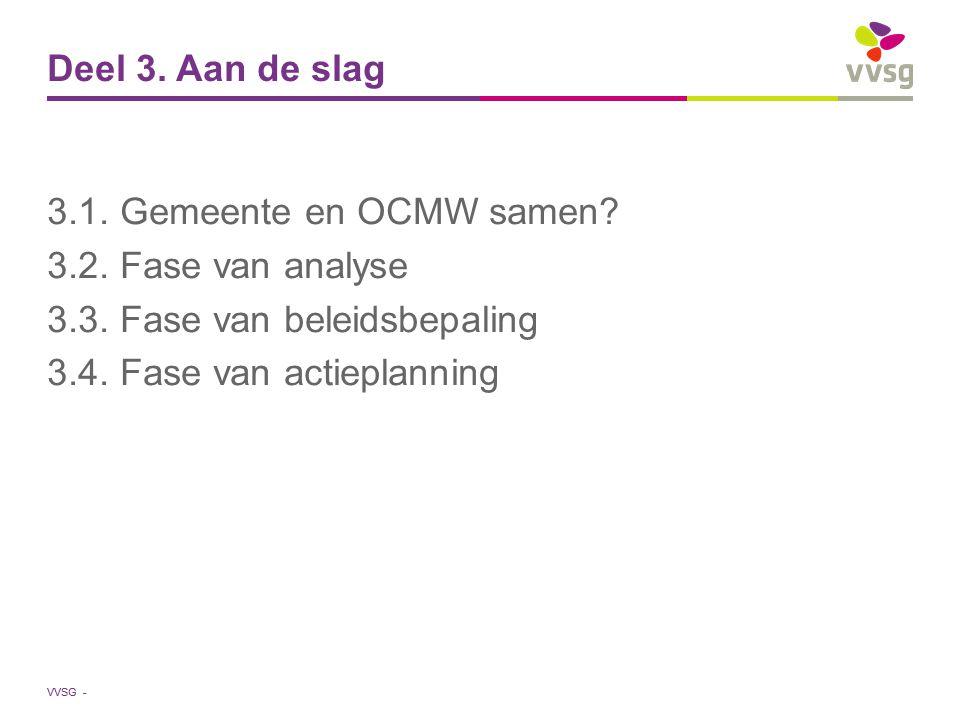 Deel 3. Aan de slag 3.1. Gemeente en OCMW samen 3.2. Fase van analyse 3.3. Fase van beleidsbepaling 3.4. Fase van actieplanning