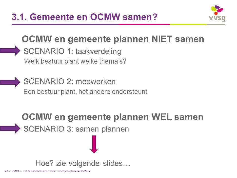 OCMW en gemeente plannen NIET samen