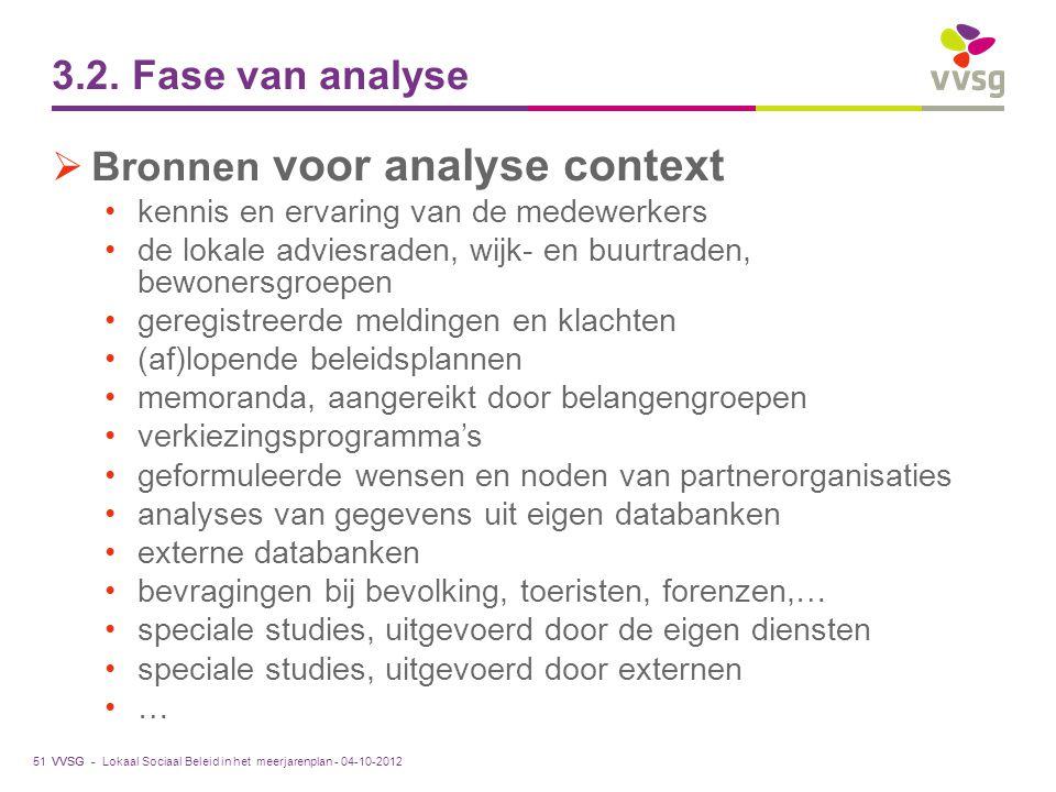Bronnen voor analyse context