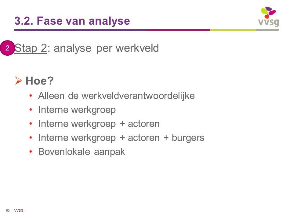 Stap 2: analyse per werkveld Hoe