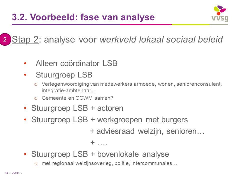 3.2. Voorbeeld: fase van analyse