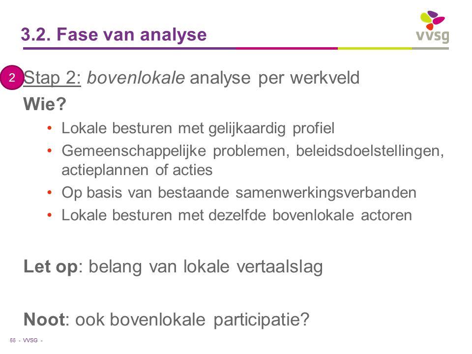Stap 2: bovenlokale analyse per werkveld Wie