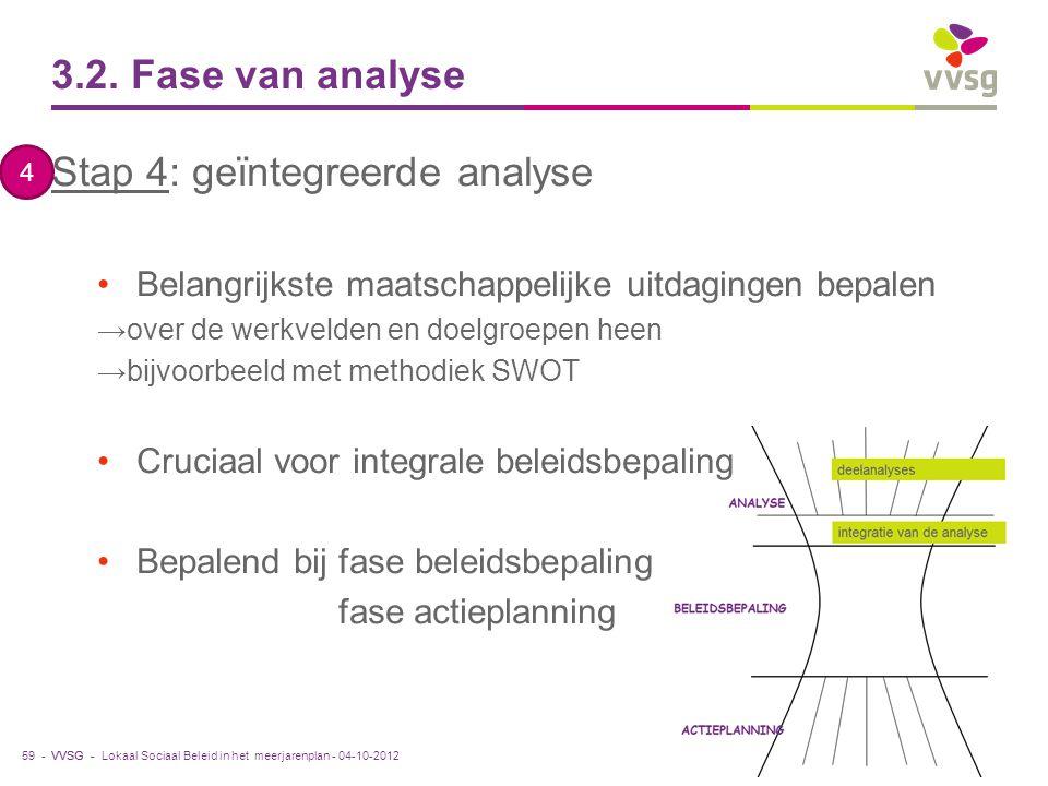 Stap 4: geïntegreerde analyse