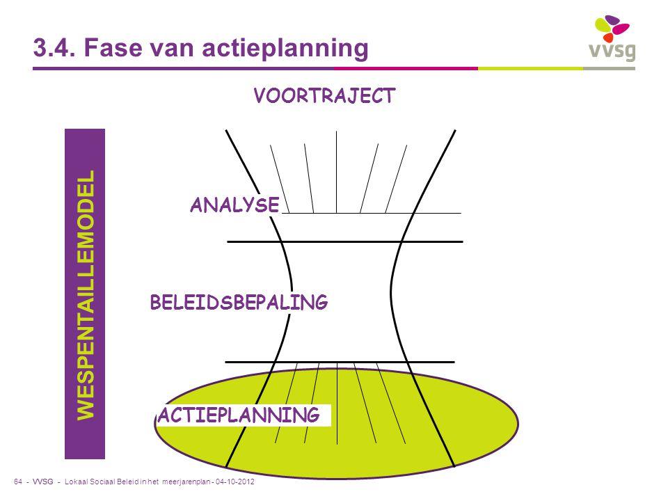 3.4. Fase van actieplanning
