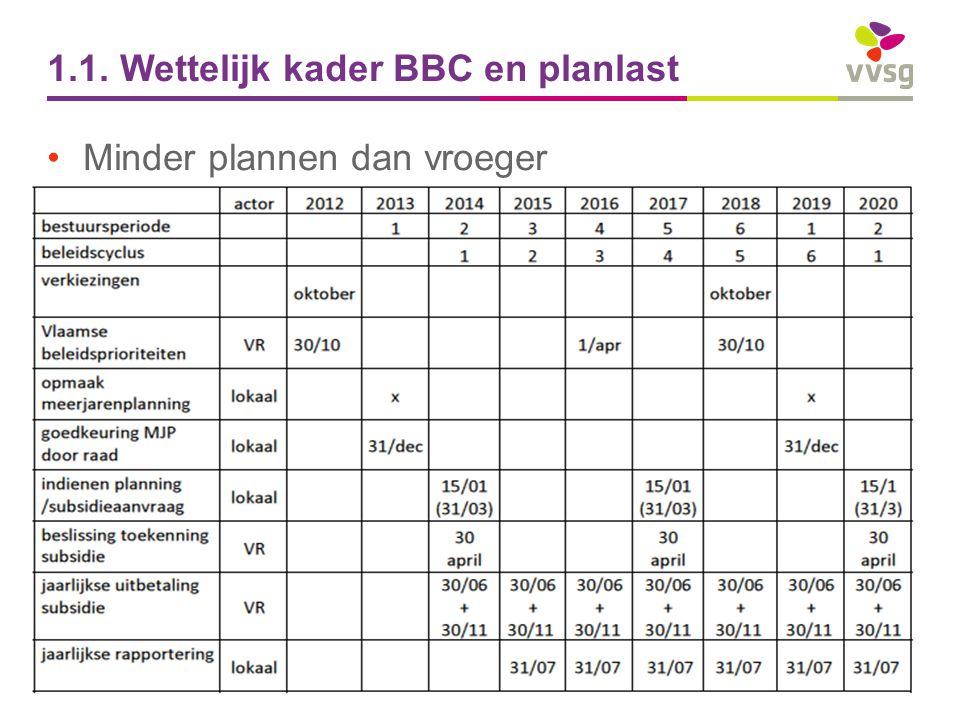 1.1. Wettelijk kader BBC en planlast