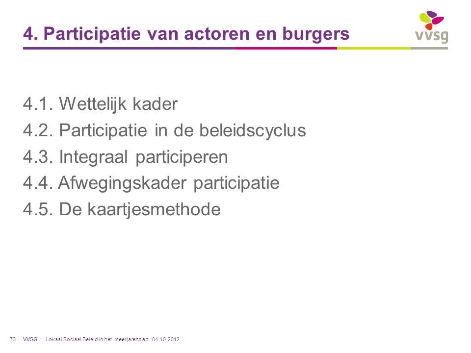 4. Participatie van actoren en burgers