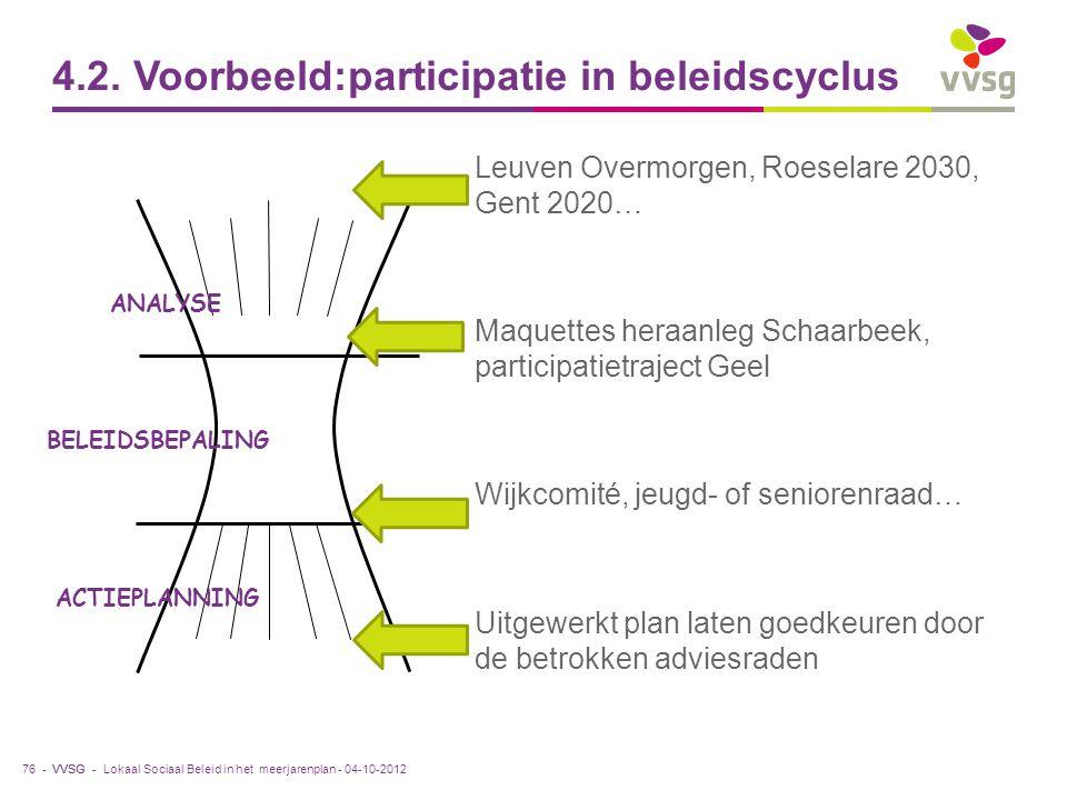 4.2. Voorbeeld:participatie in beleidscyclus