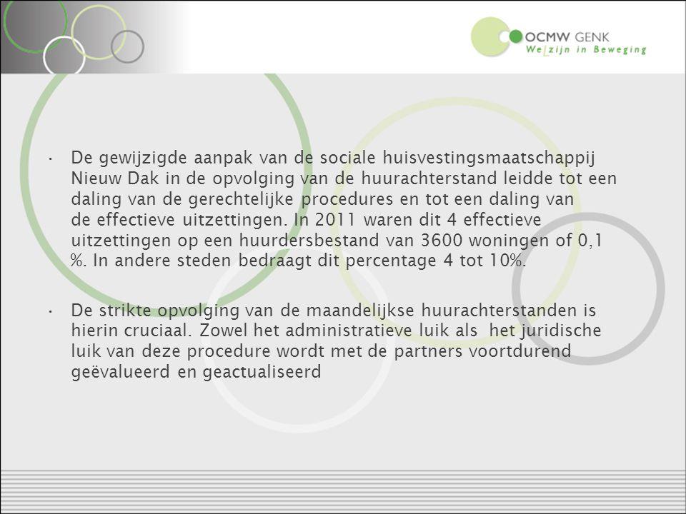 De gewijzigde aanpak van de sociale huisvestingsmaatschappij Nieuw Dak in de opvolging van de huurachterstand leidde tot een daling van de gerechtelijke procedures en tot een daling van de effectieve uitzettingen. In 2011 waren dit 4 effectieve uitzettingen op een huurdersbestand van 3600 woningen of 0,1 %. In andere steden bedraagt dit percentage 4 tot 10%.