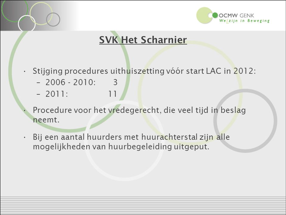 SVK Het Scharnier Stijging procedures uithuiszetting vóór start LAC in 2012: 2006 - 2010: 3. 2011: 11.