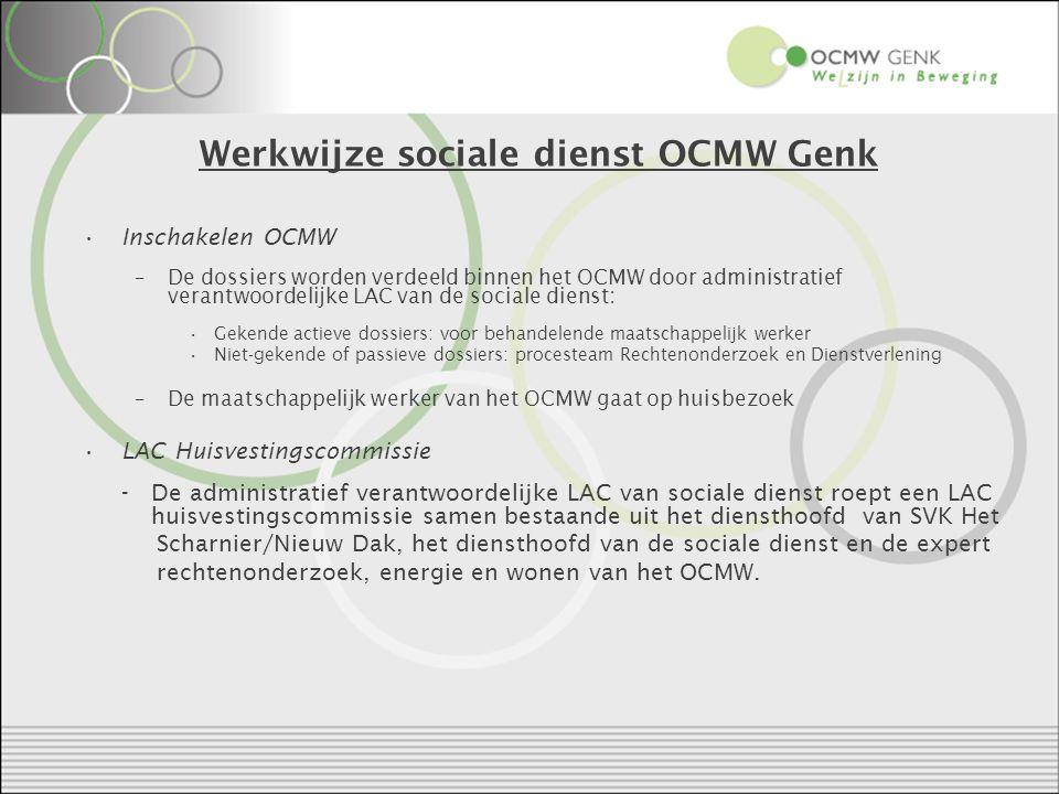 Werkwijze sociale dienst OCMW Genk