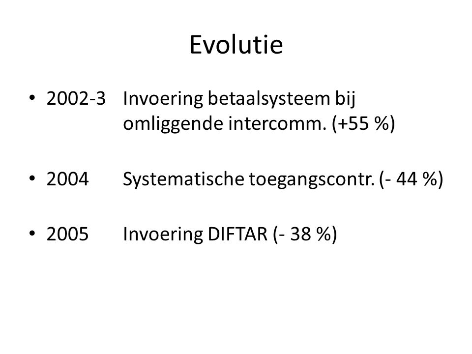 Evolutie 2002-3 Invoering betaalsysteem bij omliggende intercomm. (+55 %) 2004 Systematische toegangscontr. (- 44 %)
