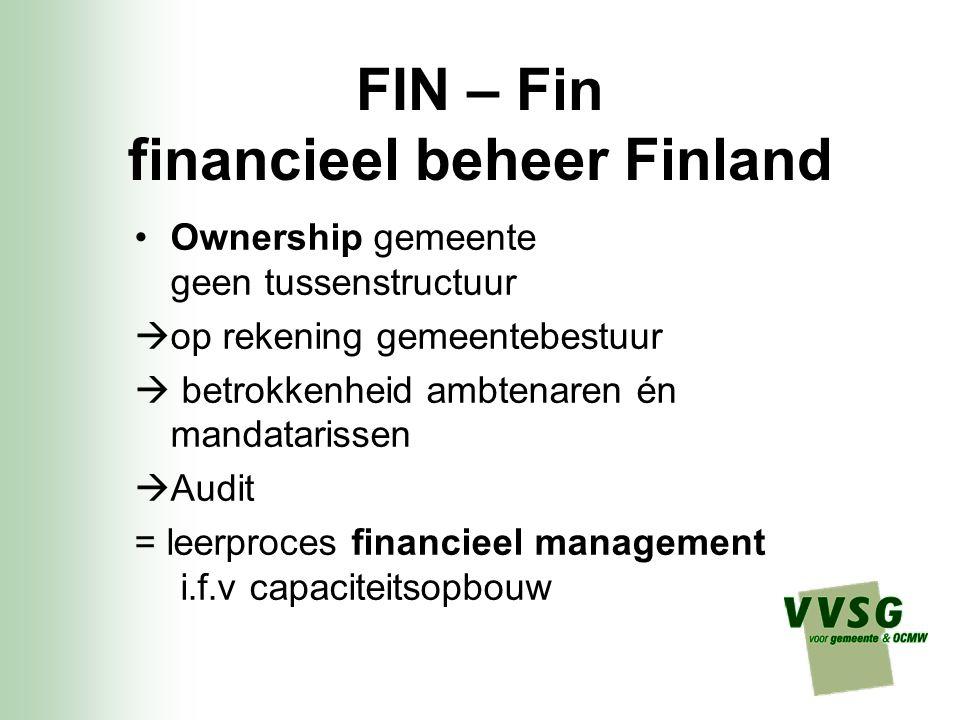 FIN – Fin financieel beheer Finland