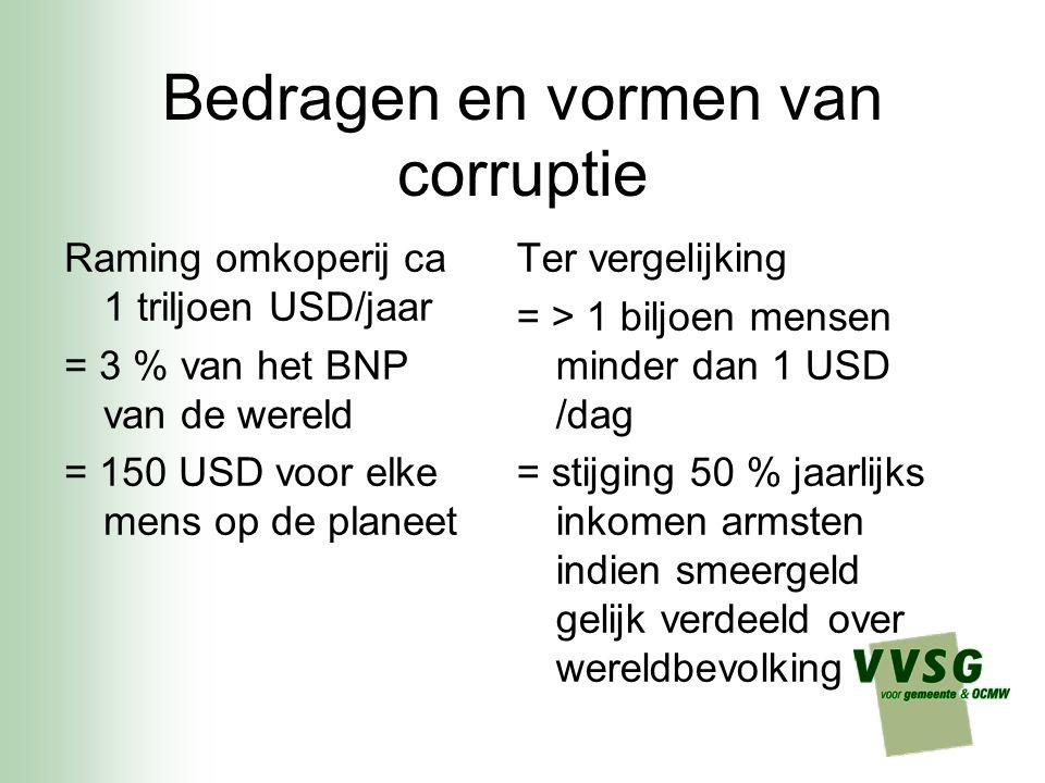 Bedragen en vormen van corruptie