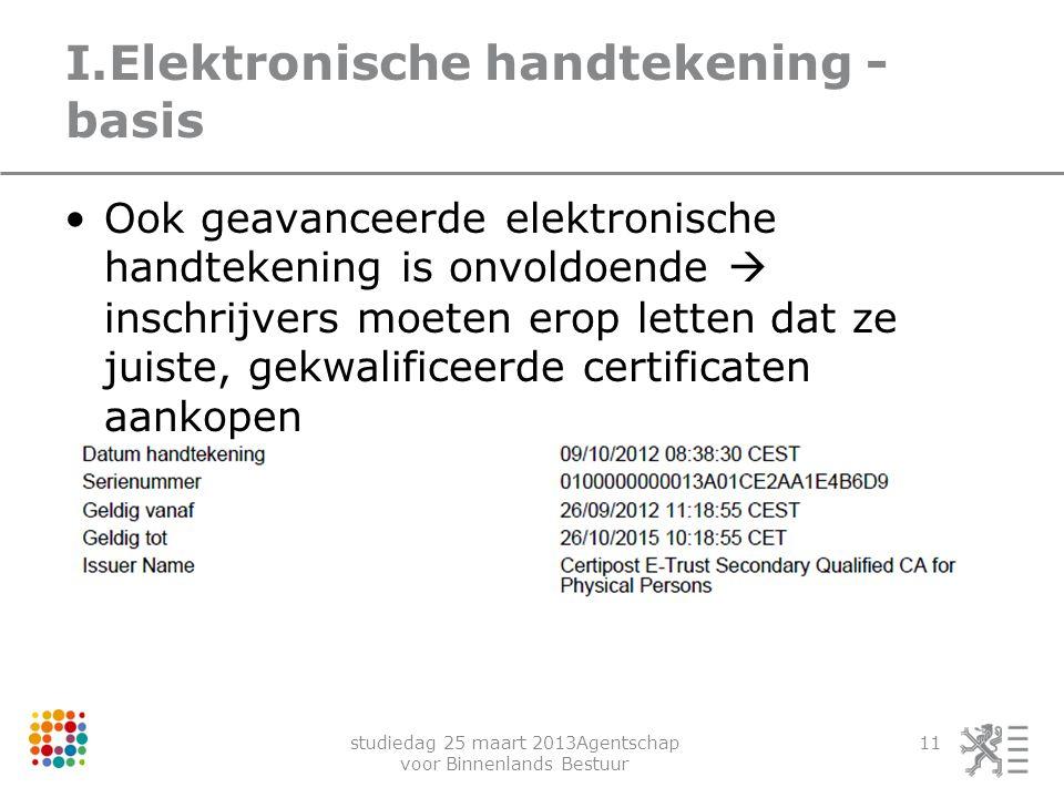 I.Elektronische handtekening - basis