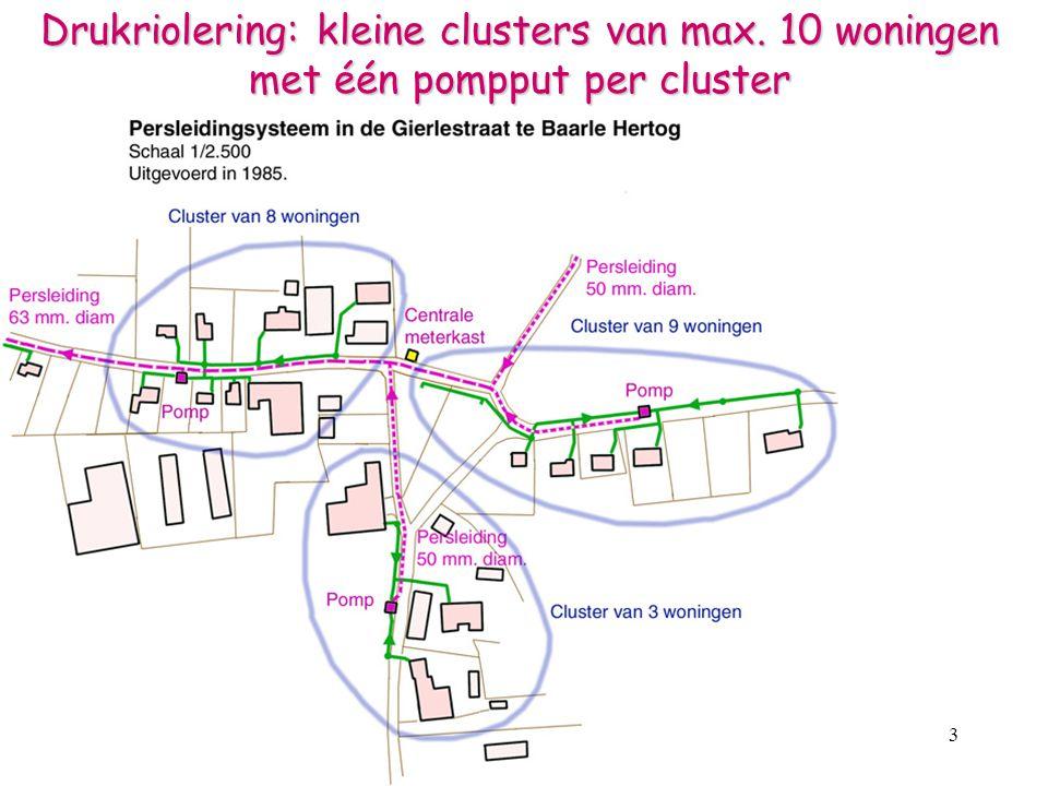 Drukriolering: kleine clusters van max
