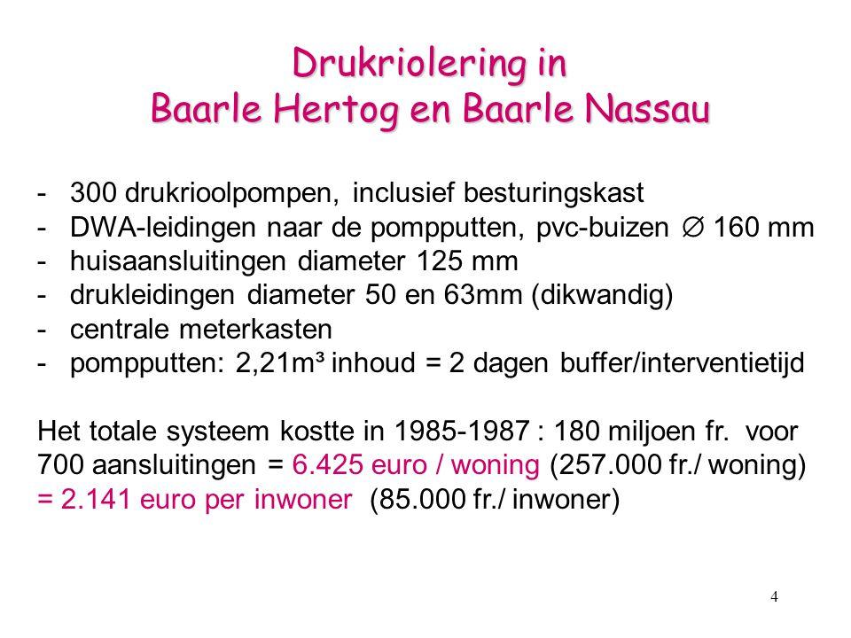 Baarle Hertog en Baarle Nassau