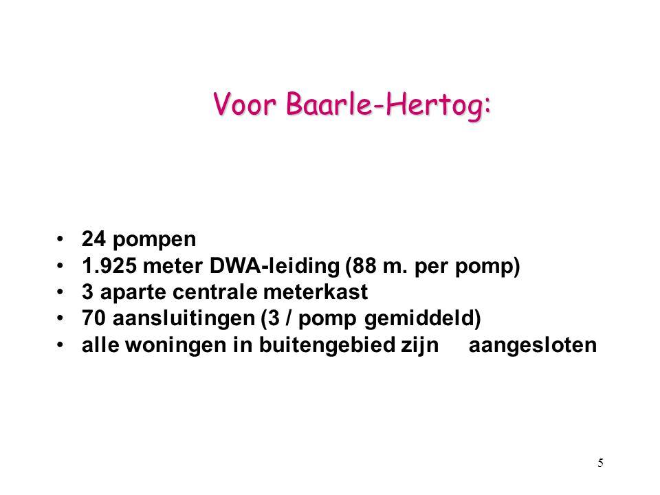 Voor Baarle-Hertog: 24 pompen 1.925 meter DWA-leiding (88 m. per pomp)