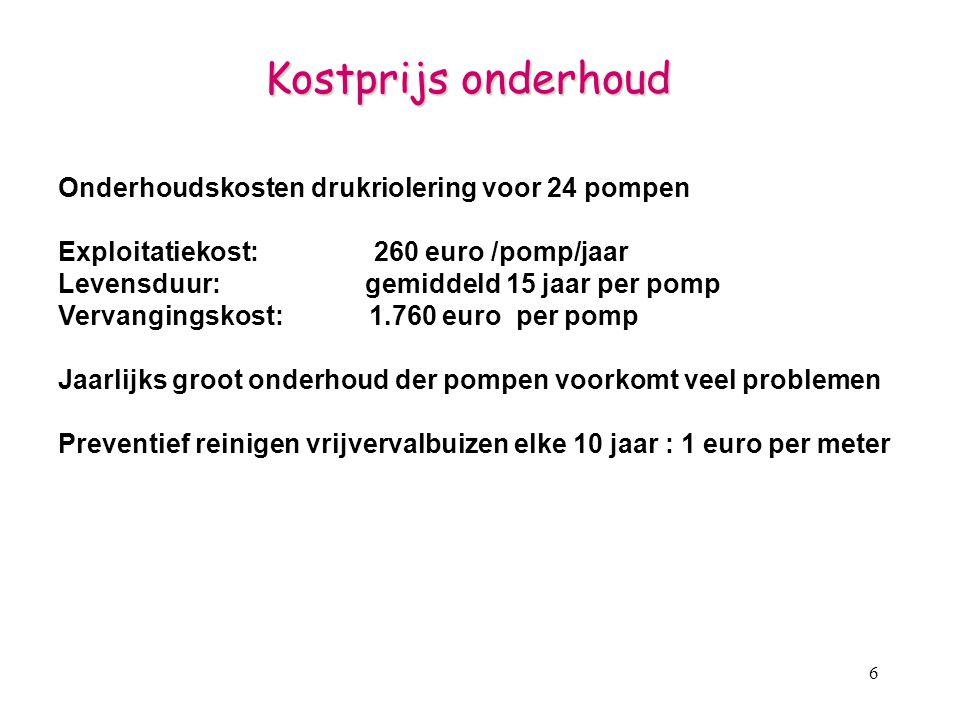 Kostprijs onderhoud Onderhoudskosten drukriolering voor 24 pompen
