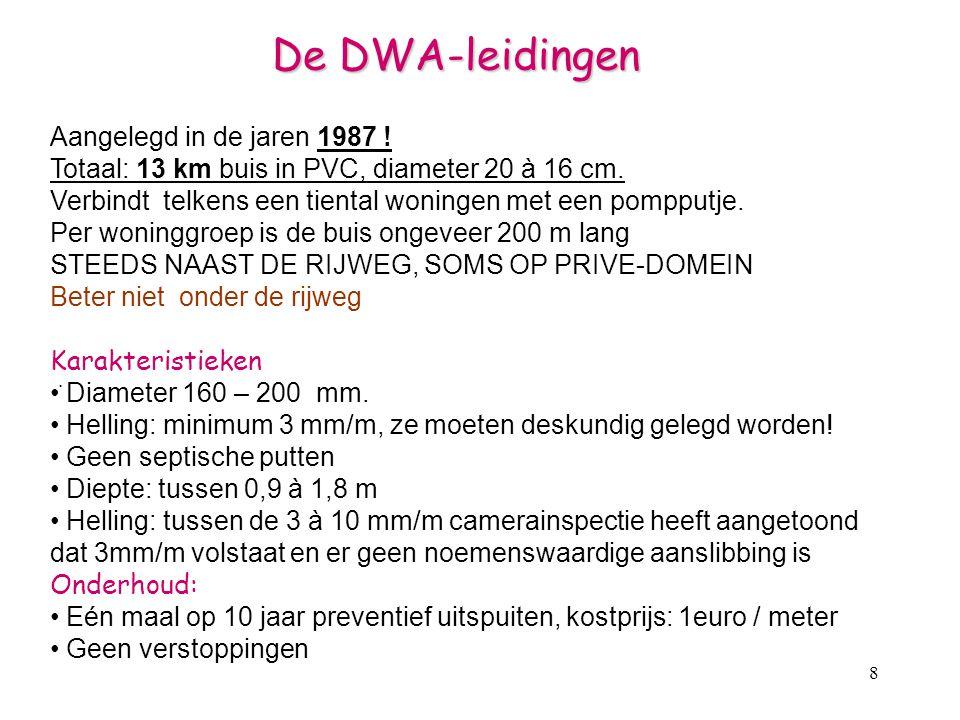 De DWA-leidingen Aangelegd in de jaren 1987 !