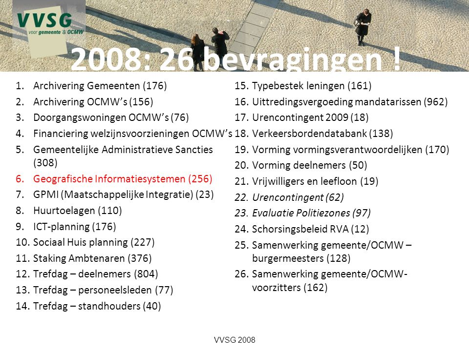 2008: 26 bevragingen ! Archivering Gemeenten (176)