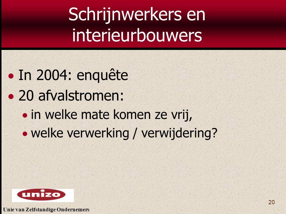 Schrijnwerkers en interieurbouwers