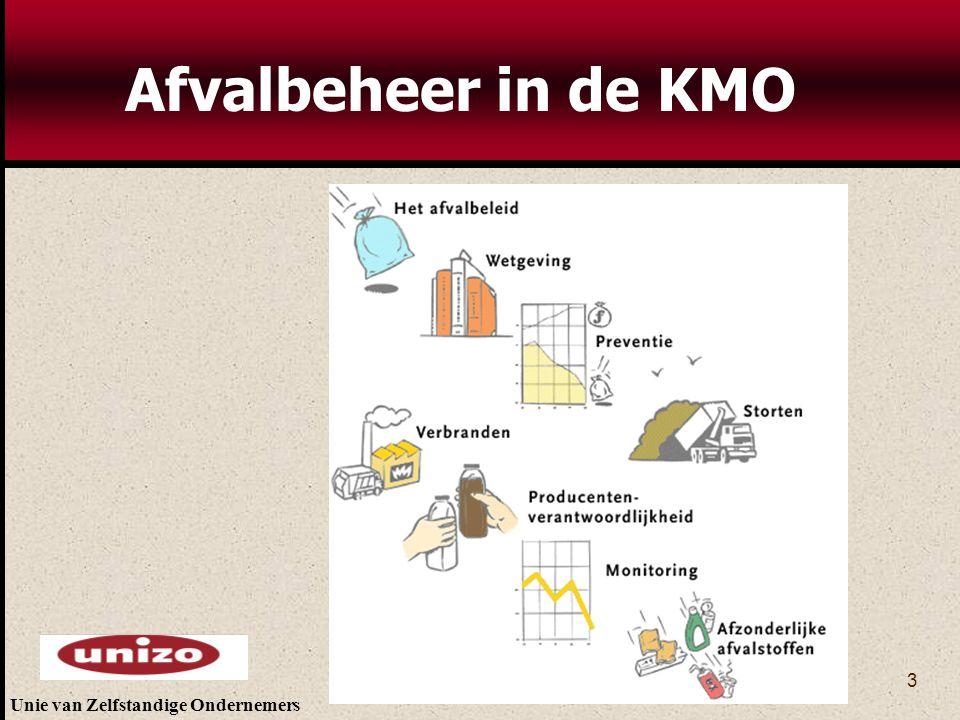 Afvalbeheer in de KMO