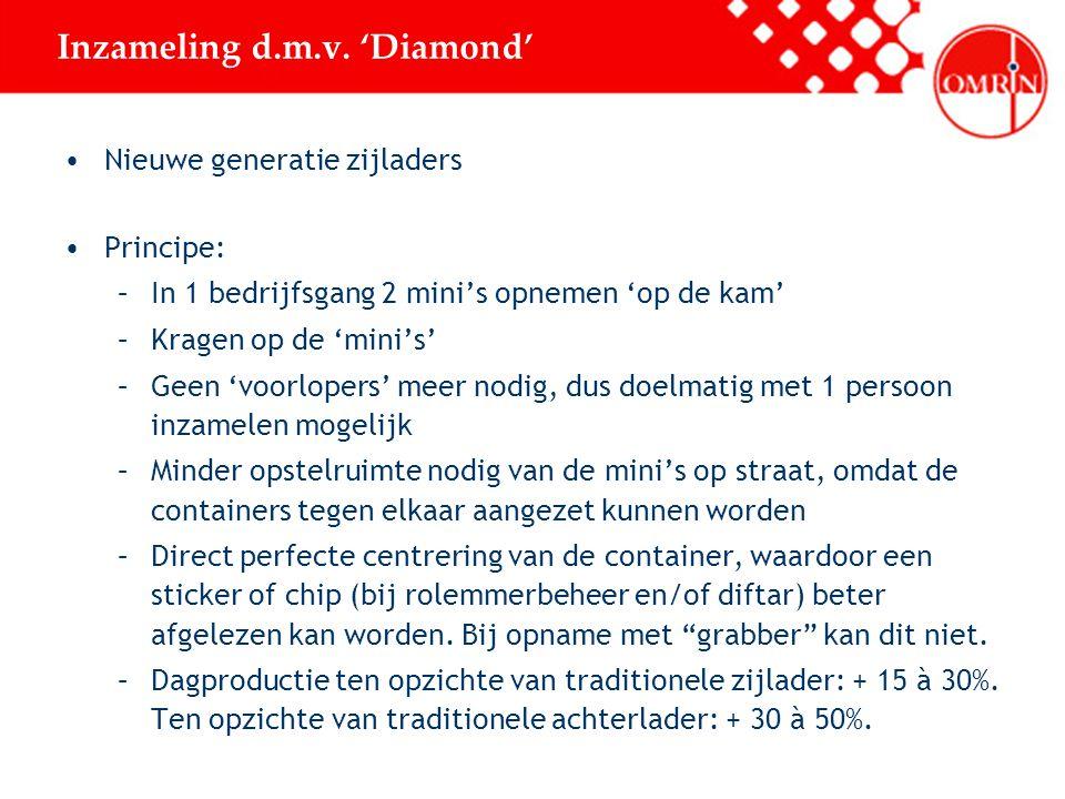 Inzameling d.m.v. 'Diamond'