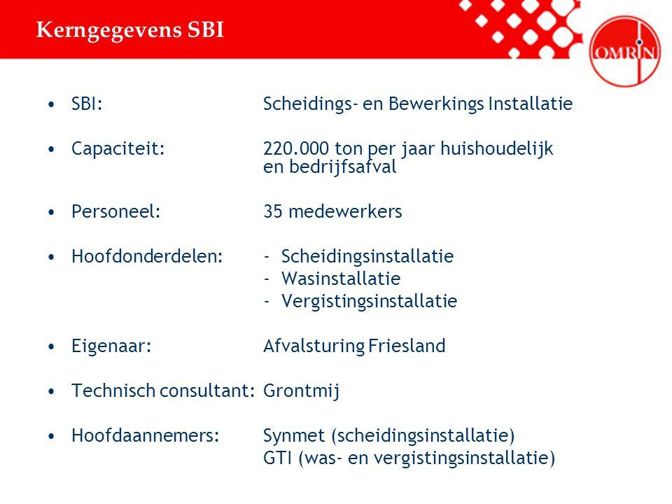 Kerngegevens SBI SBI: Scheidings- en Bewerkings Installatie
