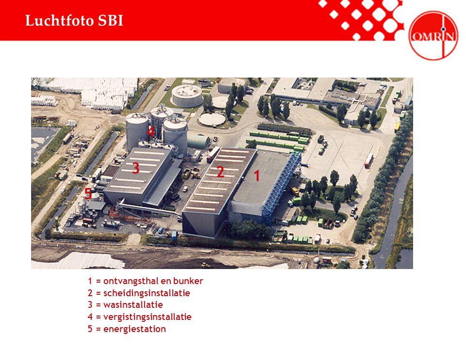 Luchtfoto SBI 4 3 2 1 5 1 = ontvangsthal en bunker
