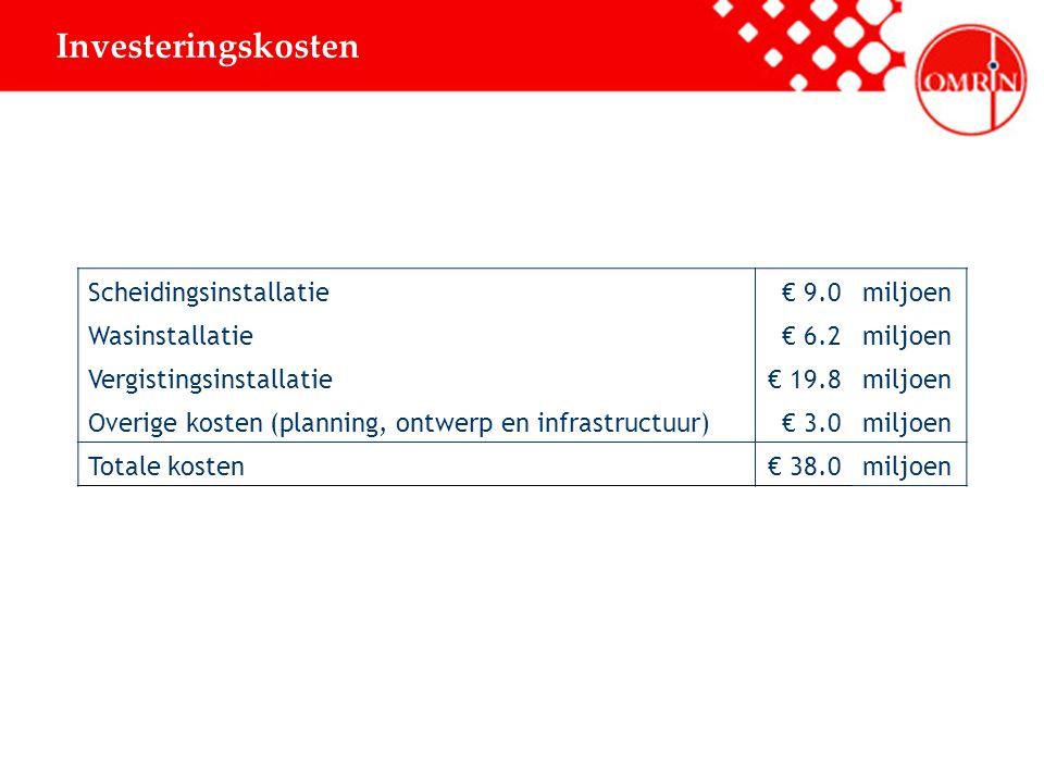 Investeringskosten Scheidingsinstallatie € 9.0 miljoen Wasinstallatie