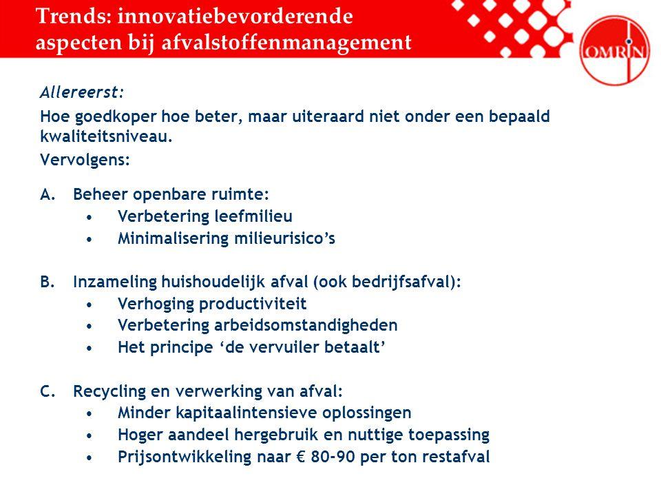 Trends: innovatiebevorderende aspecten bij afvalstoffenmanagement