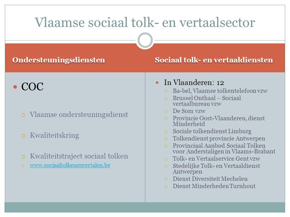 Vlaamse sociaal tolk- en vertaalsector