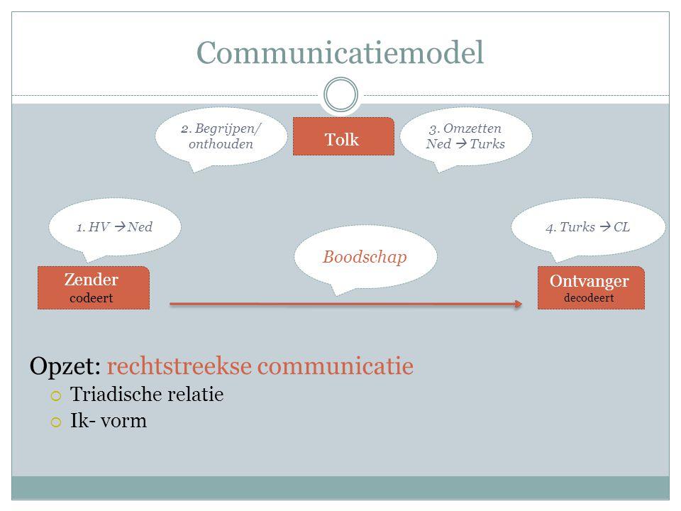 Communicatiemodel Brontaal Doeltaal Opzet: rechtstreekse communicatie