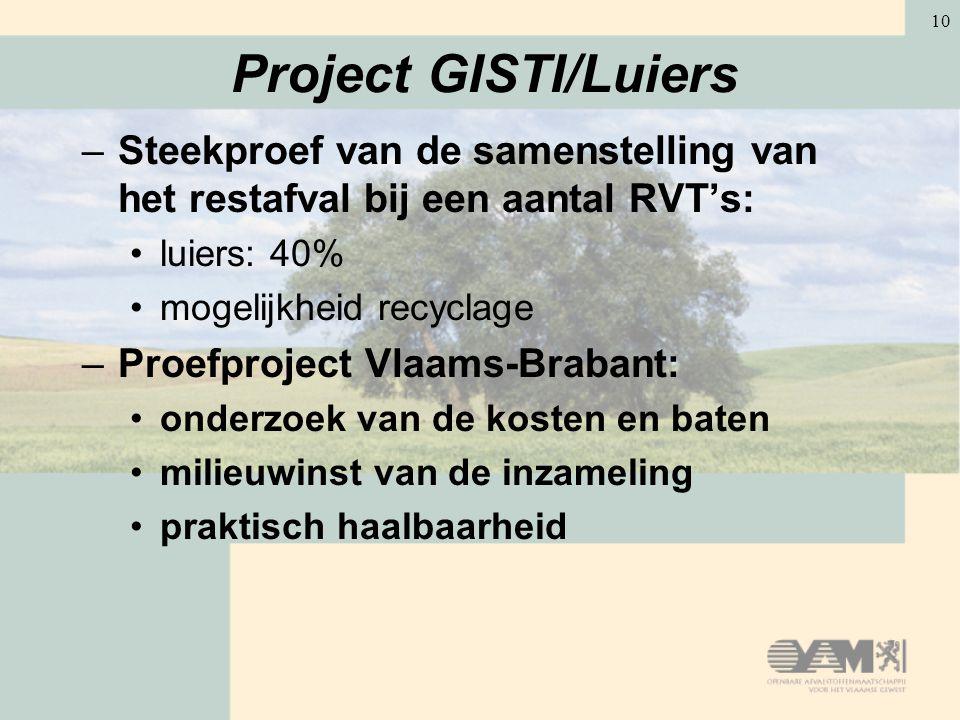 Project GISTI/Luiers Steekproef van de samenstelling van het restafval bij een aantal RVT's: luiers: 40%