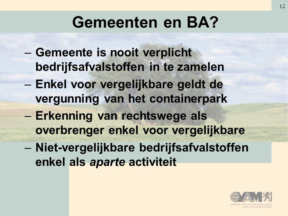 Gemeenten en BA Gemeente is nooit verplicht bedrijfsafvalstoffen in te zamelen. Enkel voor vergelijkbare geldt de vergunning van het containerpark.